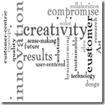 creativityWordle